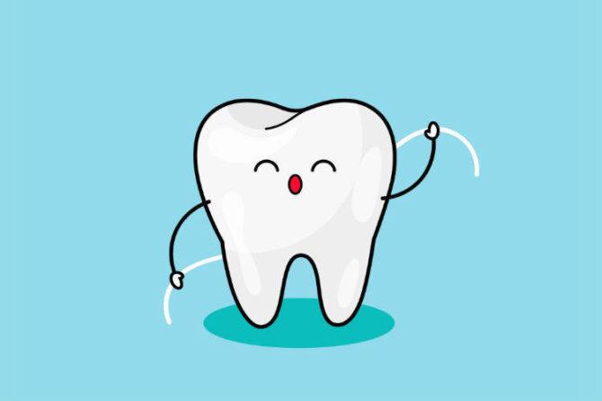 Зубная нить: виды, особенности, правила использования